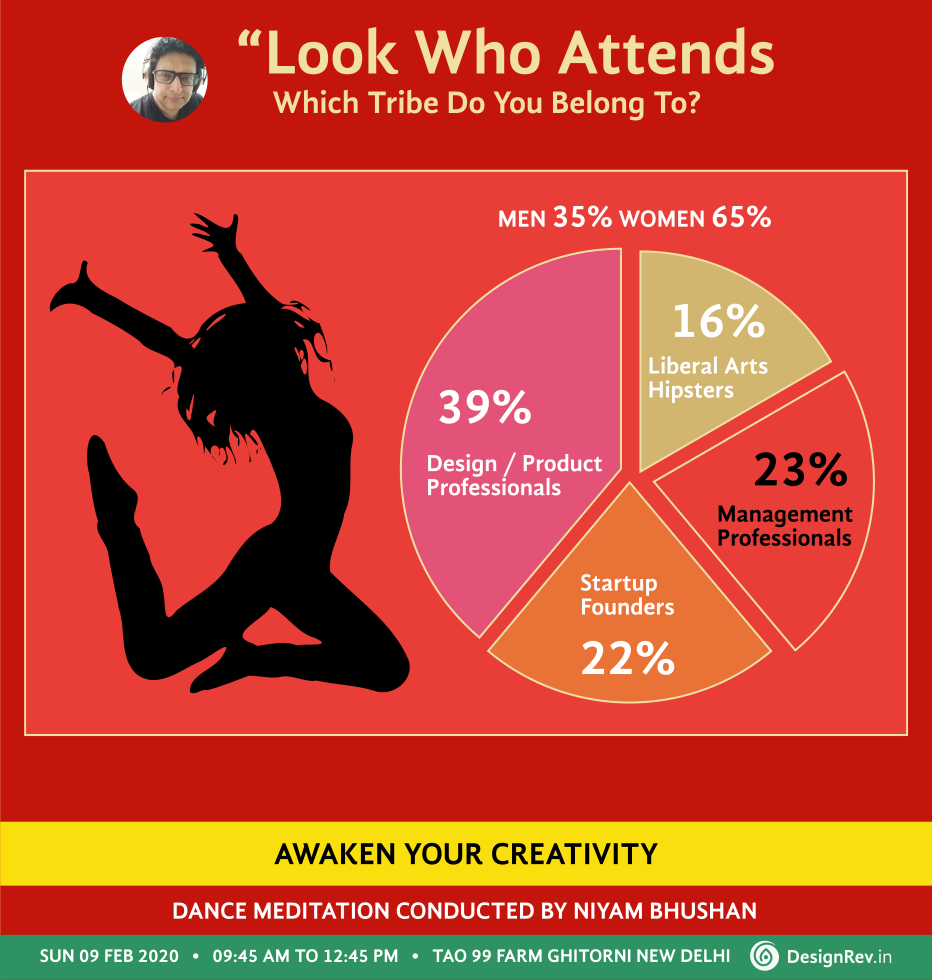 Who attends 'Awaken Your Creativity' meditation event conducted by Niyam Bhushan?